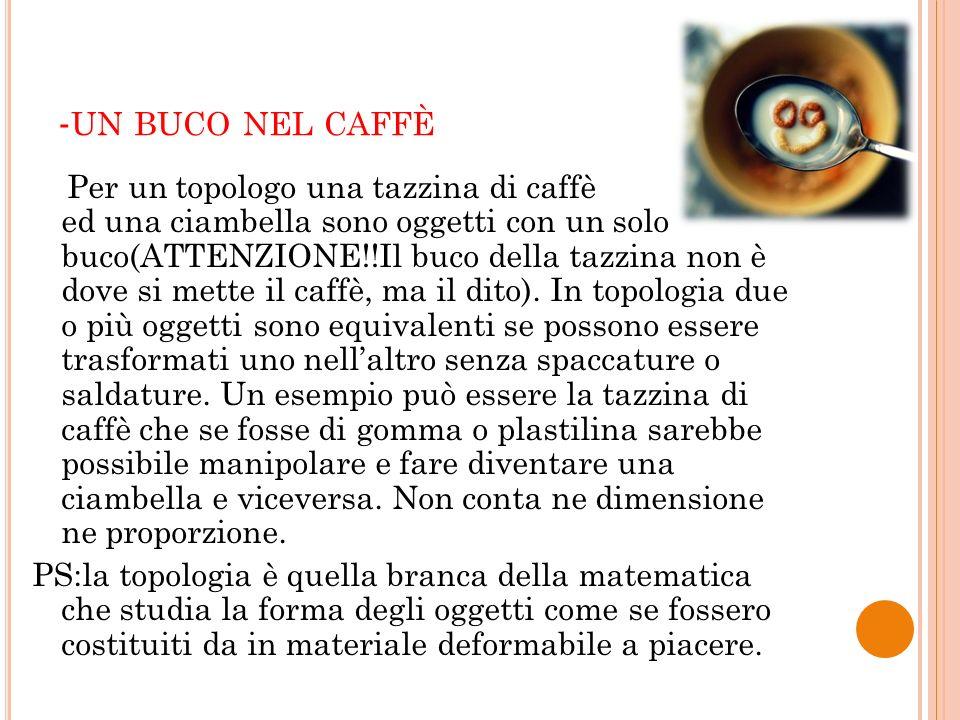 - UN BUCO NEL CAFFÈ Per un topologo una tazzina di caffè ed una ciambella sono oggetti con un solo buco(ATTENZIONE!!Il buco della tazzina non è dove s