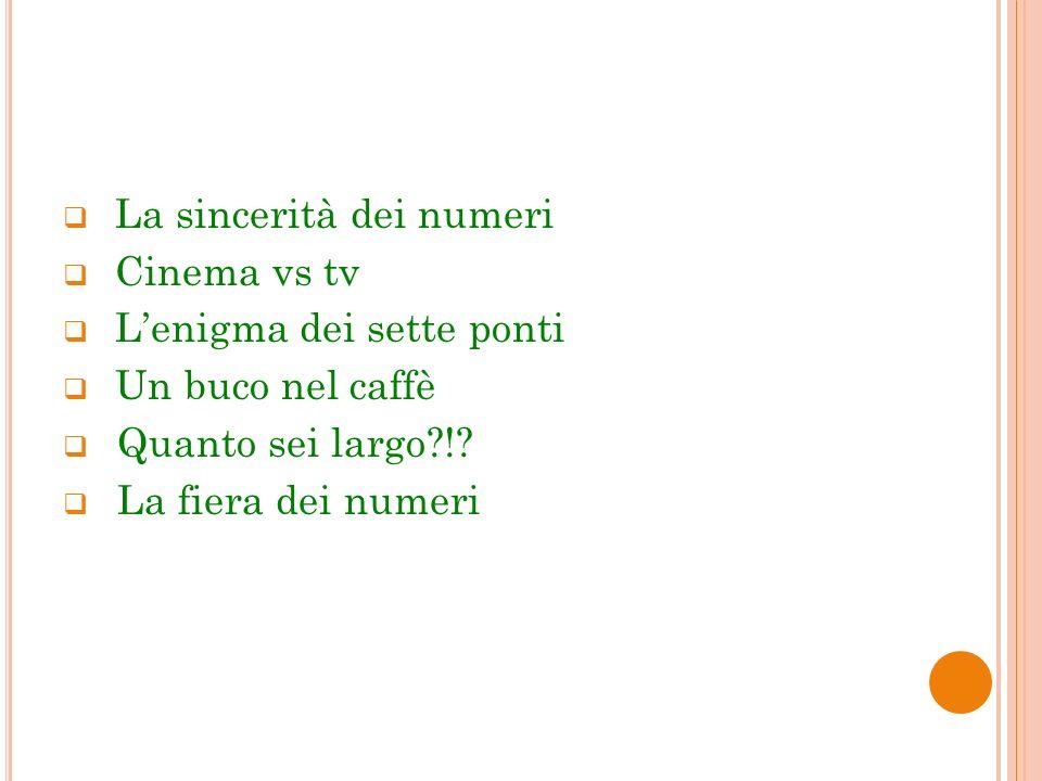 La sincerità dei numeri Cinema vs tv Lenigma dei sette ponti Un buco nel caffè Quanto sei largo?!? La fiera dei numeri