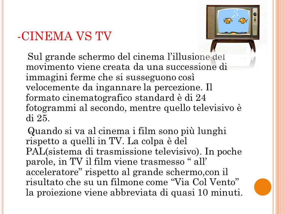 -CINEMA VS TV Sul grande schermo del cinema lillusione del movimento viene creata da una successione di immagini ferme che si susseguono così veloceme