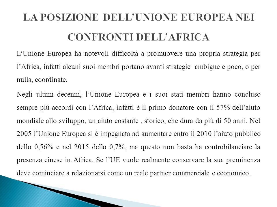 LUnione Europea ha notevoli difficoltà a promuovere una propria strategia per lAfrica, infatti alcuni suoi membri portano avanti strategie ambigue e p