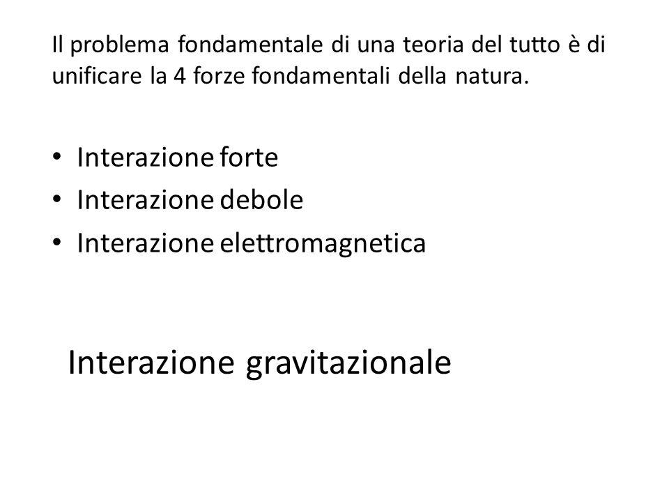 Interazione forte Interazione debole Interazione elettromagnetica Il problema fondamentale di una teoria del tutto è di unificare la 4 forze fondamentali della natura.