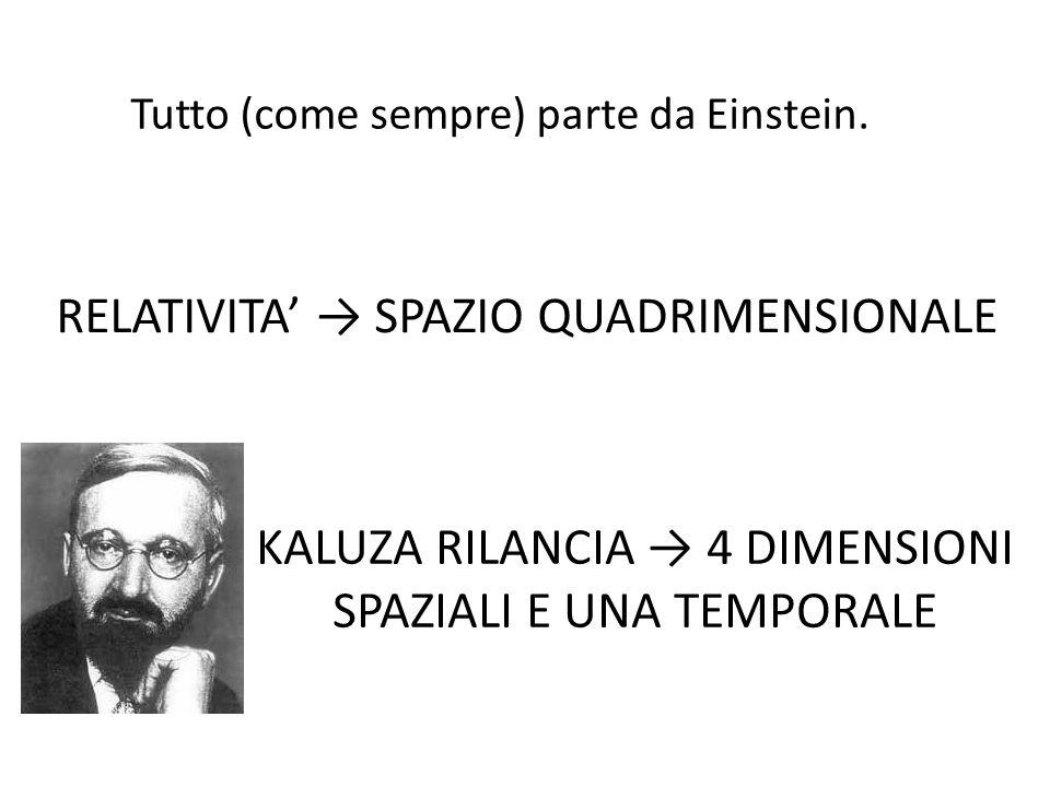 Tutto (come sempre) parte da Einstein.