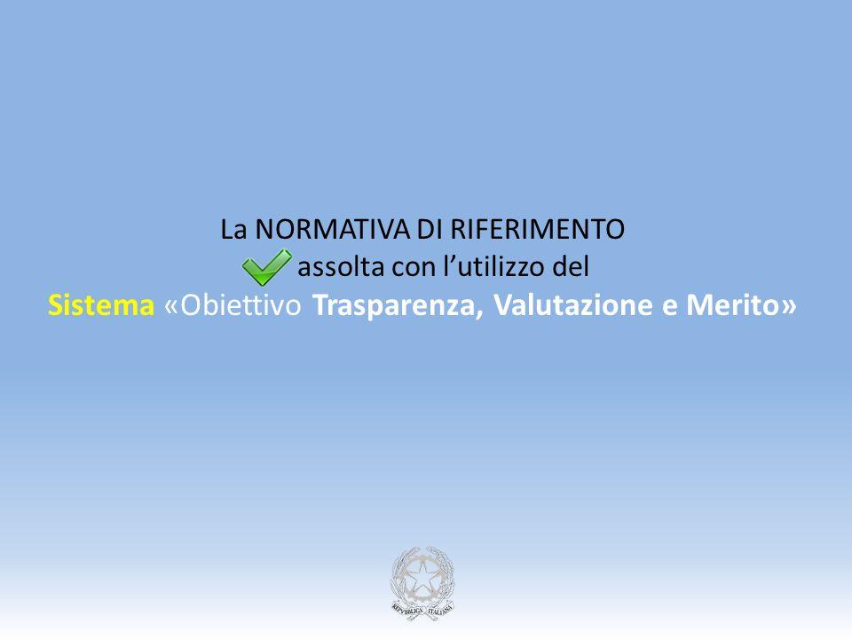 La NORMATIVA DI RIFERIMENTO assolta con lutilizzo del Sistema «Obiettivo Trasparenza, Valutazione e Merito»