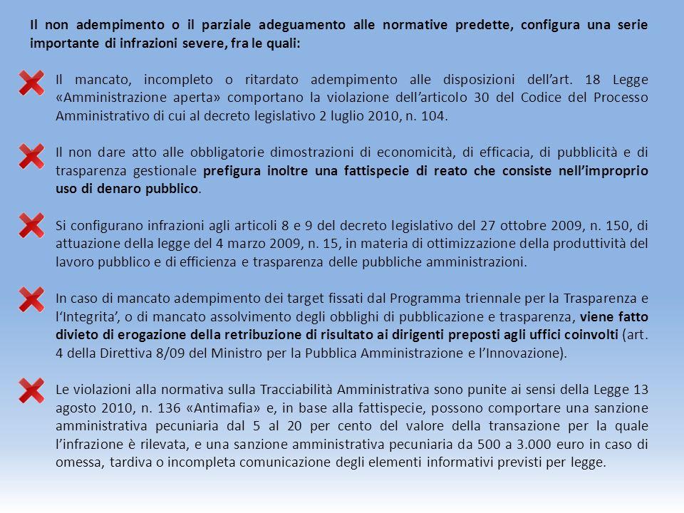 Sistema «Obiettivo Trasparenza, Valutazione e Merito»