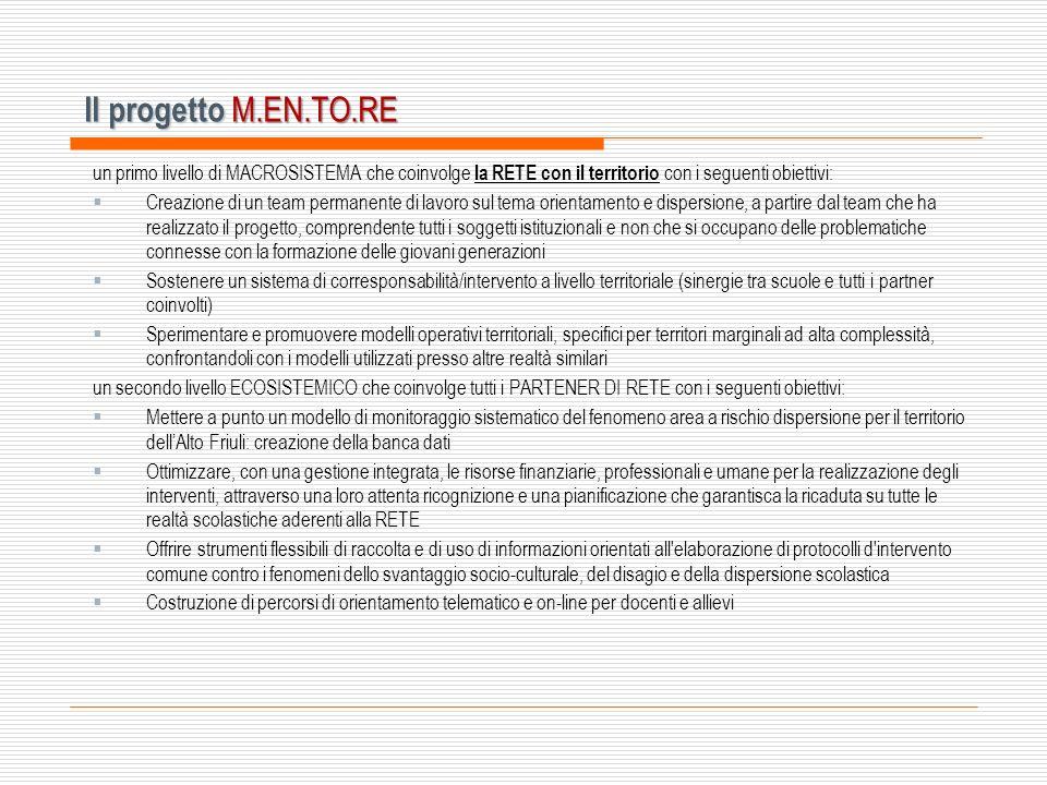Il progetto M.EN.TO.RE un terzo livello di MESOSISTEMA che coinvolge tutte le SCUOLE DELLA RETE con i seguenti obiettivi: creazione di gruppi di lavoro in verticale per percorsi di ricerca-azione fra le scuole, supportati da esperti esterni potenziamento dei percorsi di orientamento finalizzandoli alla prevenzione degli abbandoni e della dispersione scolastica degli alunni della scuola media/I anno superiore ricerca, progettazione e modellizzazione orientativa, per la messa a regime per tutte le scuole delle azioni orientative di base, secondo un modello unitario e condiviso, rispetto a: Informazione orientativa Consulenza orientativa Consulenza Orientativa di gruppo/individuale (anche attraverso modalità on-line) Colloqui individuali di Consulenza Orientativa e Counseling Bilancio Attitudinale e di esperienze costruzione di protocolli e pacchetti informativi, ad integrazione di quelli oramai a regime sulle scuole potenziamento dellopera di mediazione dei docenti, anche attraverso una formazione efficace dei referenti.