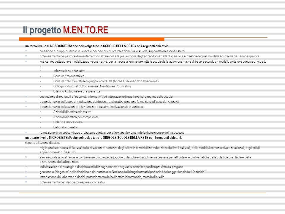 Il progetto M.EN.TO.RE un terzo livello di MESOSISTEMA che coinvolge tutte le SCUOLE DELLA RETE con i seguenti obiettivi: creazione di gruppi di lavor