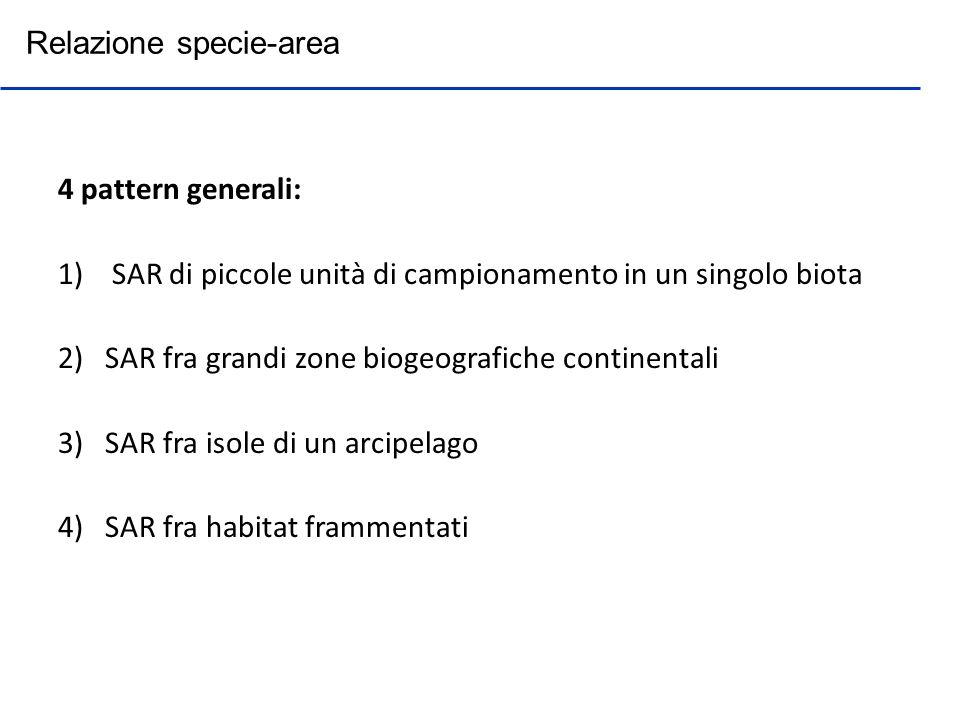 Relazione specie-area 4 pattern generali: 1)SAR di piccole unità di campionamento in un singolo biota 2) SAR fra grandi zone biogeografiche continenta