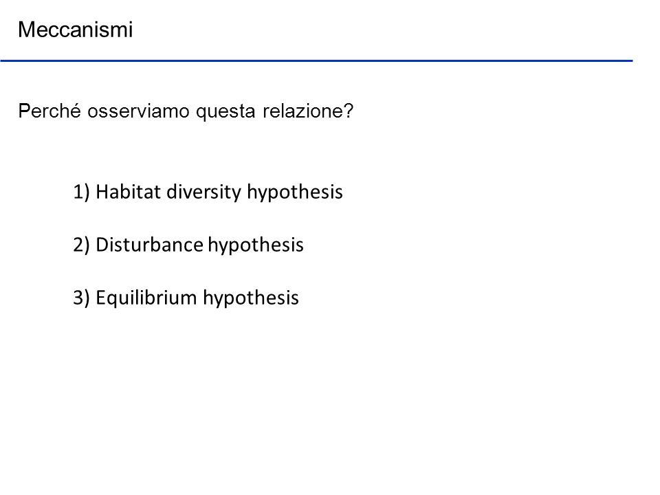 1) Habitat diversity hypothesis 2) Disturbance hypothesis 3) Equilibrium hypothesis Meccanismi Perché osserviamo questa relazione?
