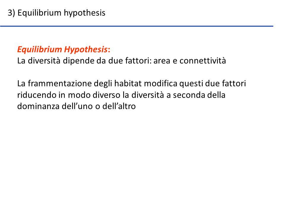 3) Equilibrium hypothesis Equilibrium Hypothesis: La diversità dipende da due fattori: area e connettività La frammentazione degli habitat modifica qu