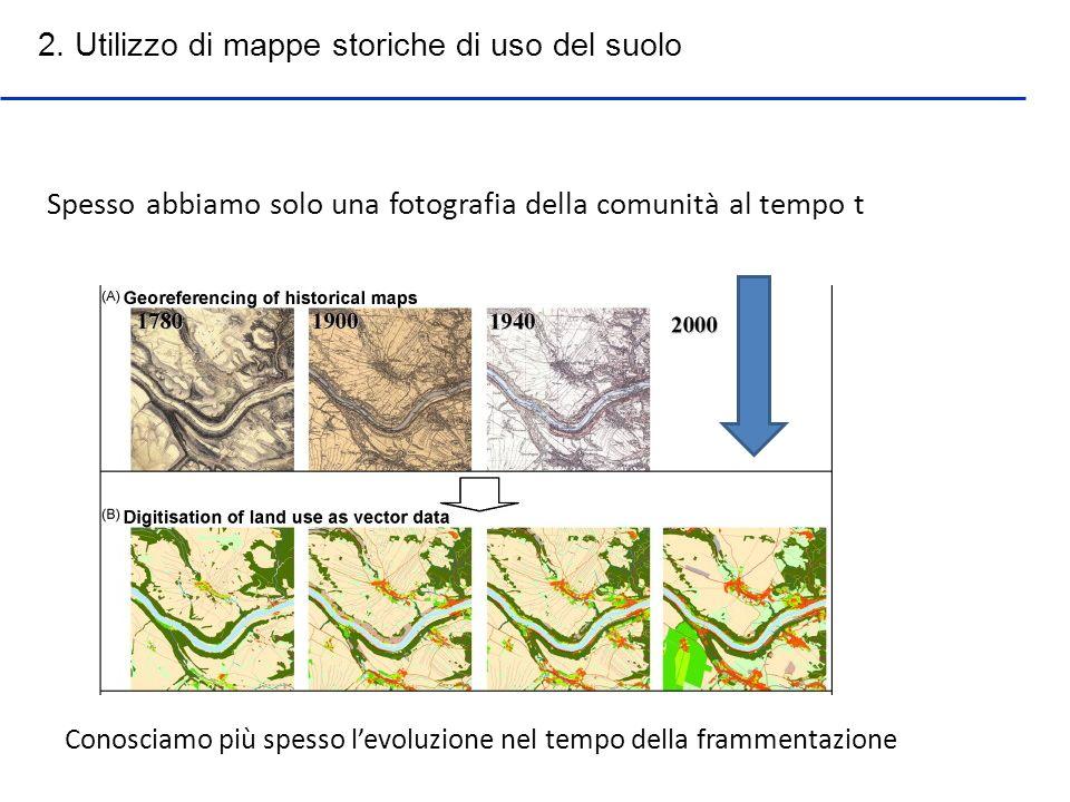 2. Utilizzo di mappe storiche di uso del suolo Spesso abbiamo solo una fotografia della comunità al tempo t Conosciamo più spesso levoluzione nel temp