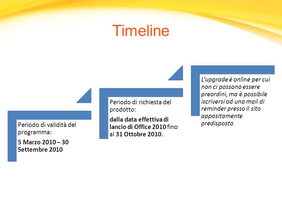 Timeline Periodo di validità del programma: 5 Marzo 2010 – 30 Settembre 2010 Periodo di richiesta del prodotto: dalla data effettiva di lancio di Office 2010 fino al 31 Ottobre 2010.