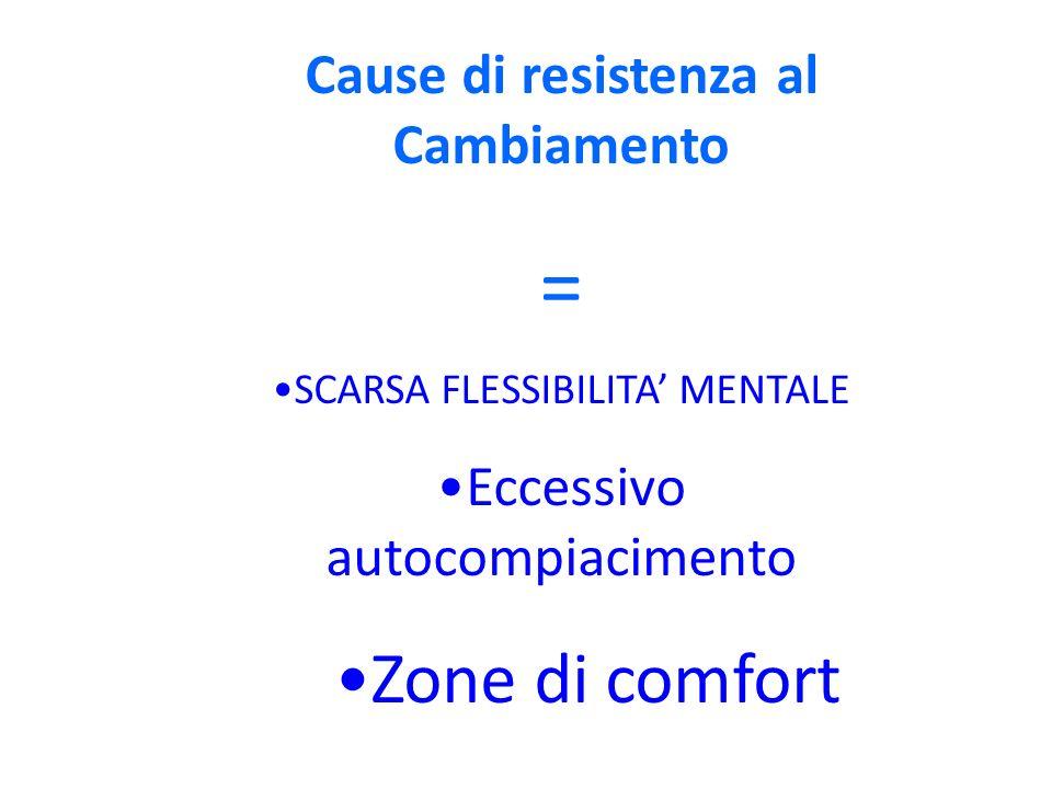 Cause di resistenza al Cambiamento = SCARSA FLESSIBILITA MENTALE Eccessivo autocompiacimento Zone di comfort
