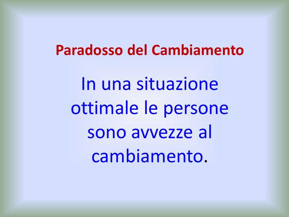 Paradosso del Cambiamento In una situazione ottimale le persone sono avvezze al cambiamento.