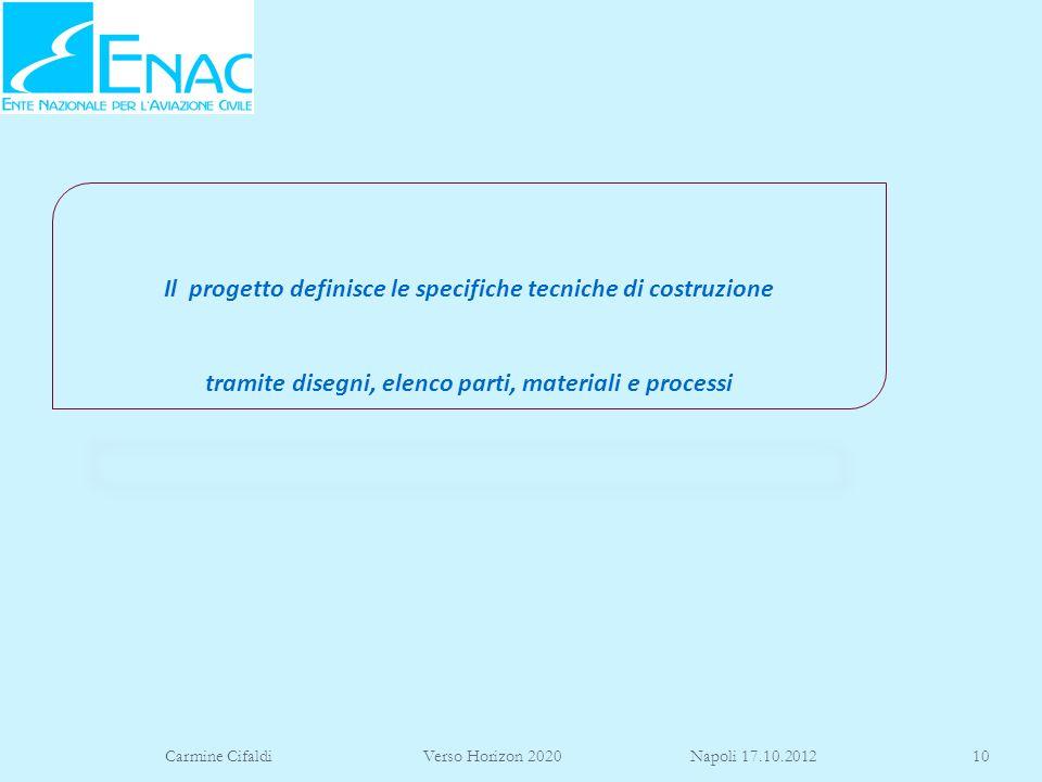 Carmine Cifaldi Verso Horizon 2020 Napoli 17.10.201210 Il progetto definisce le specifiche tecniche di costruzione tramite disegni, elenco parti, mate