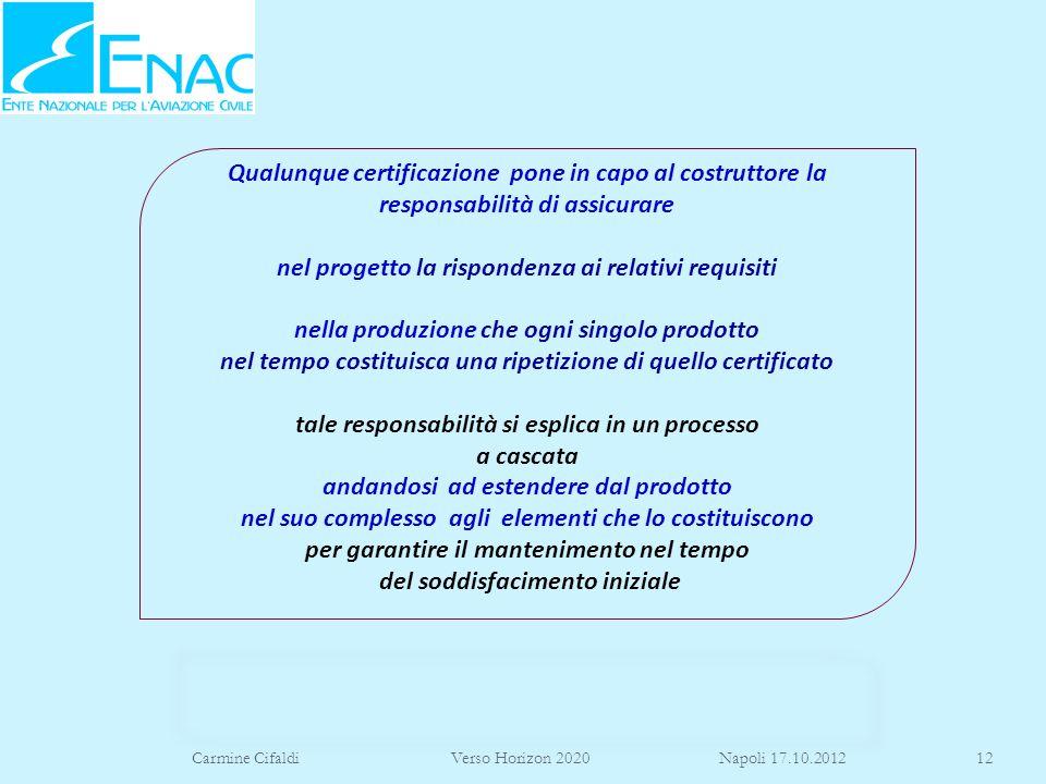 Carmine Cifaldi Verso Horizon 2020 Napoli 17.10.201212 Qualunque certificazione pone in capo al costruttore la responsabilità di assicurare nel proget
