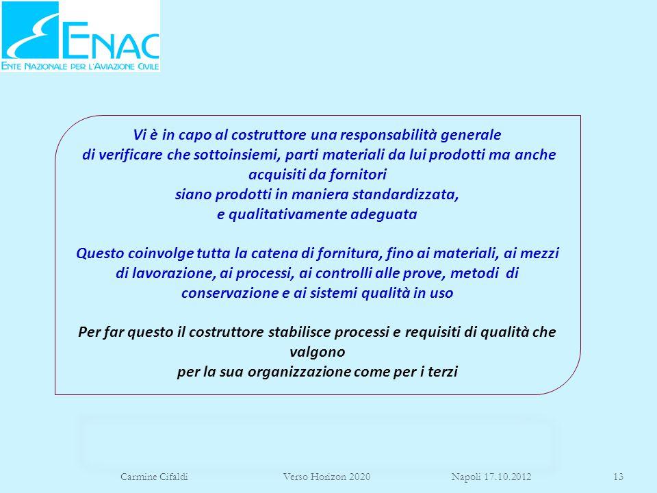 Carmine Cifaldi Verso Horizon 2020 Napoli 17.10.201213 Vi è in capo al costruttore una responsabilità generale di verificare che sottoinsiemi, parti m
