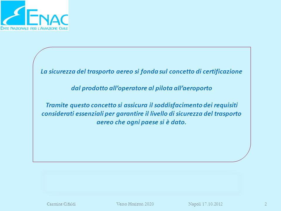 Carmine Cifaldi Verso Horizon 2020 Napoli 17.10.20122 La sicurezza del trasporto aereo si fonda sul concetto di certificazione dal prodotto alloperato