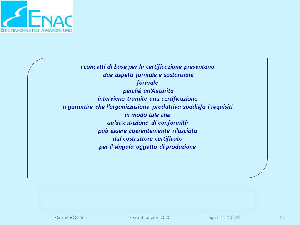 Carmine Cifaldi Verso Horizon 2020 Napoli 17.10.201222 I concetti di base per la certificazione presentano due aspetti formale e sostanziale formale p