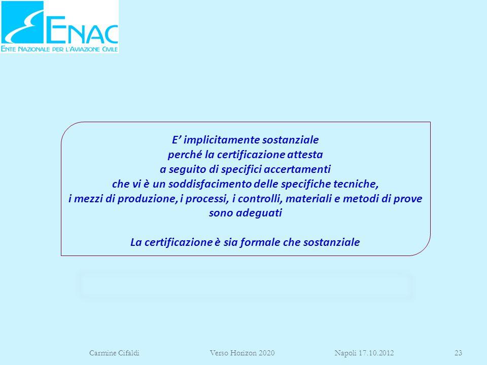 Carmine Cifaldi Verso Horizon 2020 Napoli 17.10.201223 E implicitamente sostanziale perché la certificazione attesta a seguito di specifici accertamen