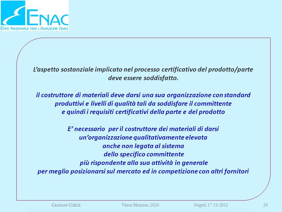 Carmine Cifaldi Verso Horizon 2020 Napoli 17.10.201229 Laspetto sostanziale implicato nel processo certificativo del prodotto/parte deve essere soddis