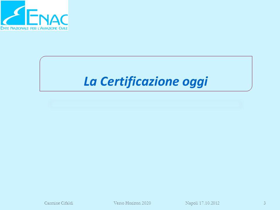 Carmine Cifaldi Verso Horizon 2020 Napoli 17.10.20124 Con lentrata in vigore del Regolamento n.
