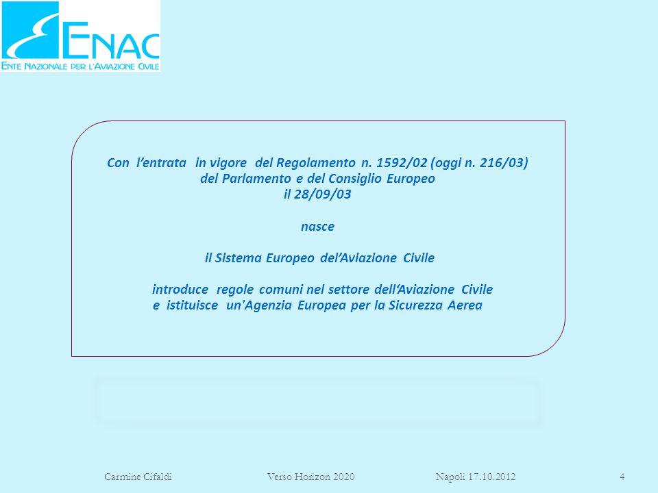 Carmine Cifaldi Verso Horizon 2020 Napoli 17.10.20124 Con lentrata in vigore del Regolamento n. 1592/02 (oggi n. 216/03) del Parlamento e del Consigli