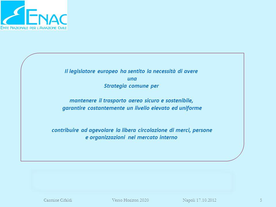 Carmine Cifaldi Verso Horizon 2020 Napoli 17.10.20126 EASA responsabile per la certificazione di progetto dei prodotti in Europa.