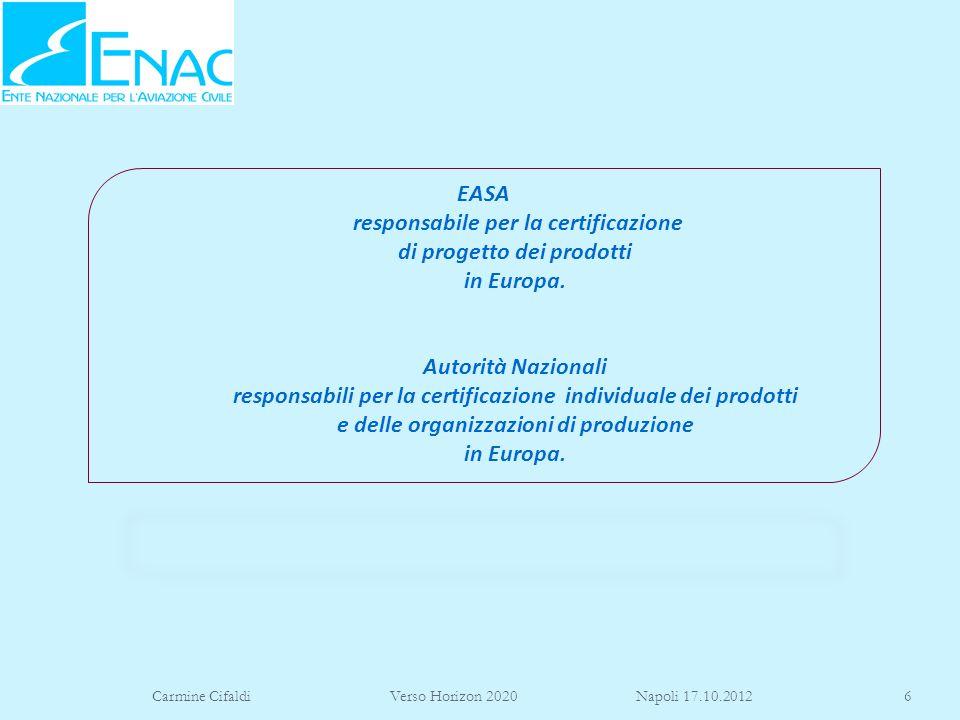 Carmine Cifaldi Verso Horizon 2020 Napoli 17.10.20127 Principi basici Certificazione in conformità ai requisiti essenziali stabiliti dalla Comunità in linea con le norme della convenzione di Chicago ed Annessi ICAO nellambito di applicabilità dei regolamenti europei