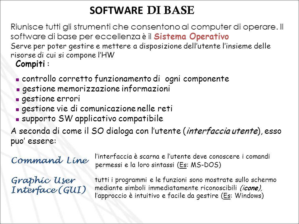 SOFTWARE DI BASE Riunisce tutti gli strumenti che consentono al computer di operare. Il software di base per eccellenza è il Sistema Operativo Serve p