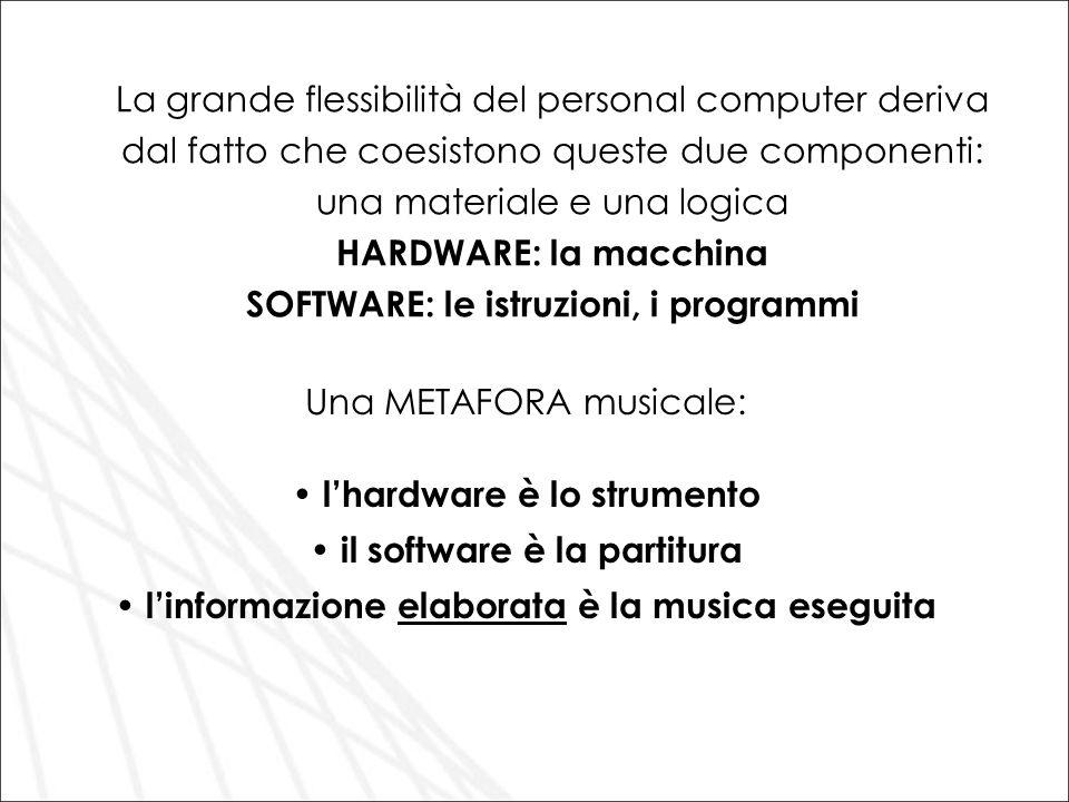 La grande flessibilità del personal computer deriva dal fatto che coesistono queste due componenti: una materiale e una logica HARDWARE: la macchina S