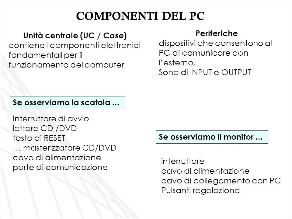Unità centrale (UC / Case) contiene i componenti elettronici fondamentali per il funzionamento del computer Periferiche dispositivi che consentono al