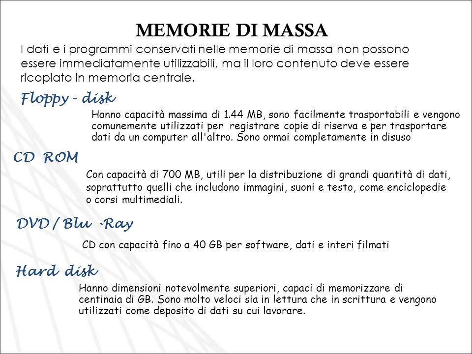 MEMORIE DI MASSA I dati e i programmi conservati nelle memorie di massa non possono essere immediatamente utilizzabili, ma il loro contenuto deve esse