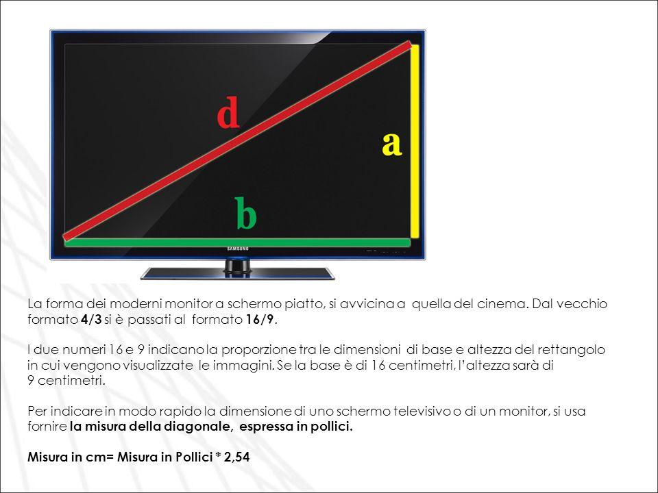 La forma dei moderni monitor a schermo piatto, si avvicina a quella del cinema. Dal vecchio formato 4/3 si è passati al formato 16/9. I due numeri 16