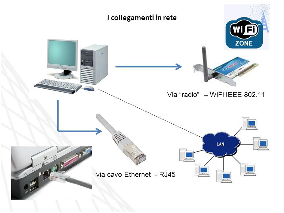 I collegamenti in rete via cavo Ethernet - RJ45 Via radio – WiFi IEEE 802.11