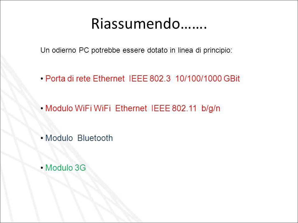 Riassumendo……. Un odierno PC potrebbe essere dotato in linea di principio: Porta di rete Ethernet IEEE 802.3 10/100/1000 GBit Modulo WiFi WiFi Etherne