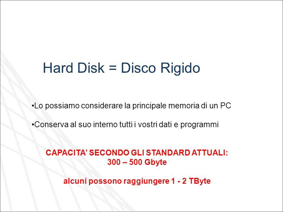 Hard Disk = Disco Rigido Lo possiamo considerare la principale memoria di un PC Conserva al suo interno tutti i vostri dati e programmi CAPACITA SECON