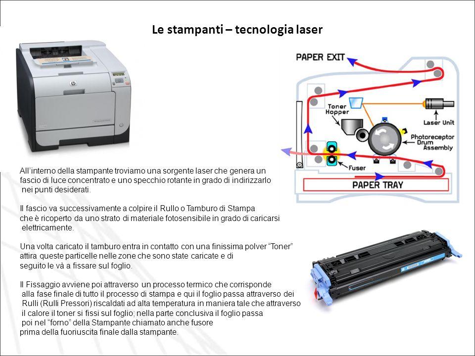Le stampanti – tecnologia laser Allinterno della stampante troviamo una sorgente laser che genera un fascio di luce concentrato e uno specchio rotante