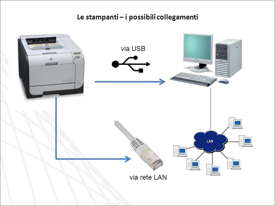 Le stampanti – i possibili collegamenti via rete LAN via USB