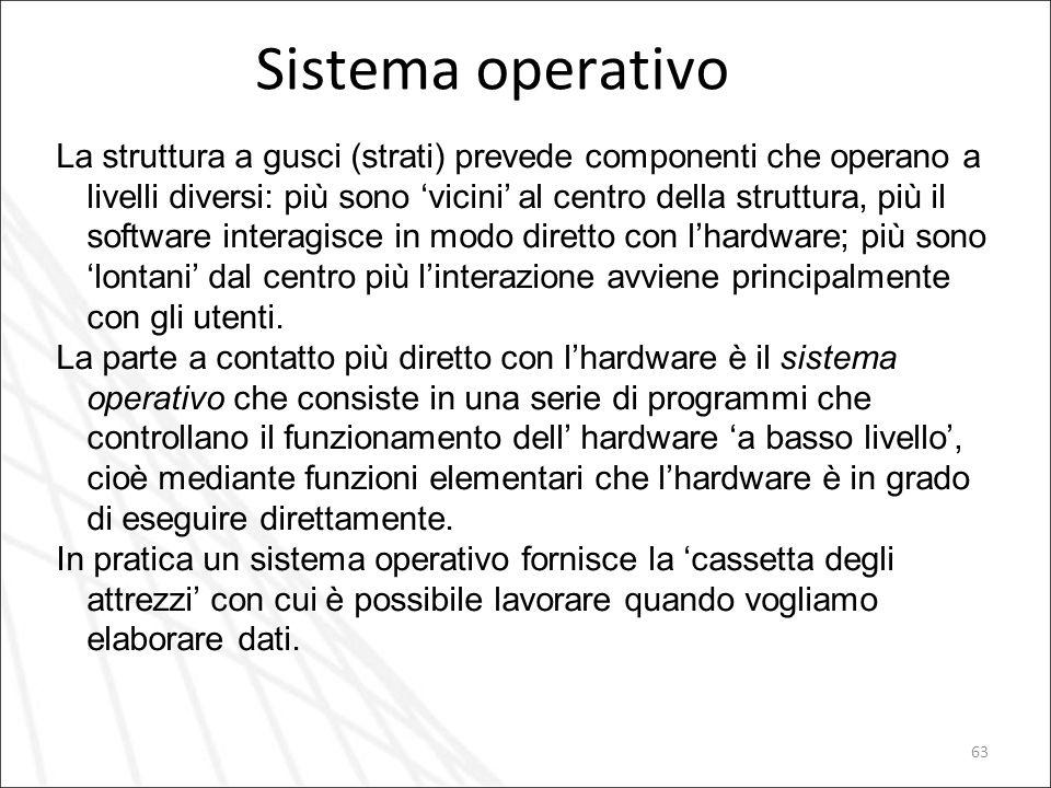63 Sistema operativo La struttura a gusci (strati) prevede componenti che operano a livelli diversi: più sono vicini al centro della struttura, più il