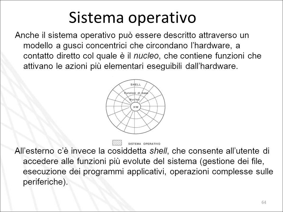64 Sistema operativo Anche il sistema operativo può essere descritto attraverso un modello a gusci concentrici che circondano lhardware, a contatto di