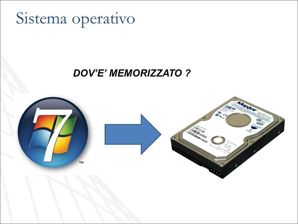 Sistema operativo DOVE MEMORIZZATO ?