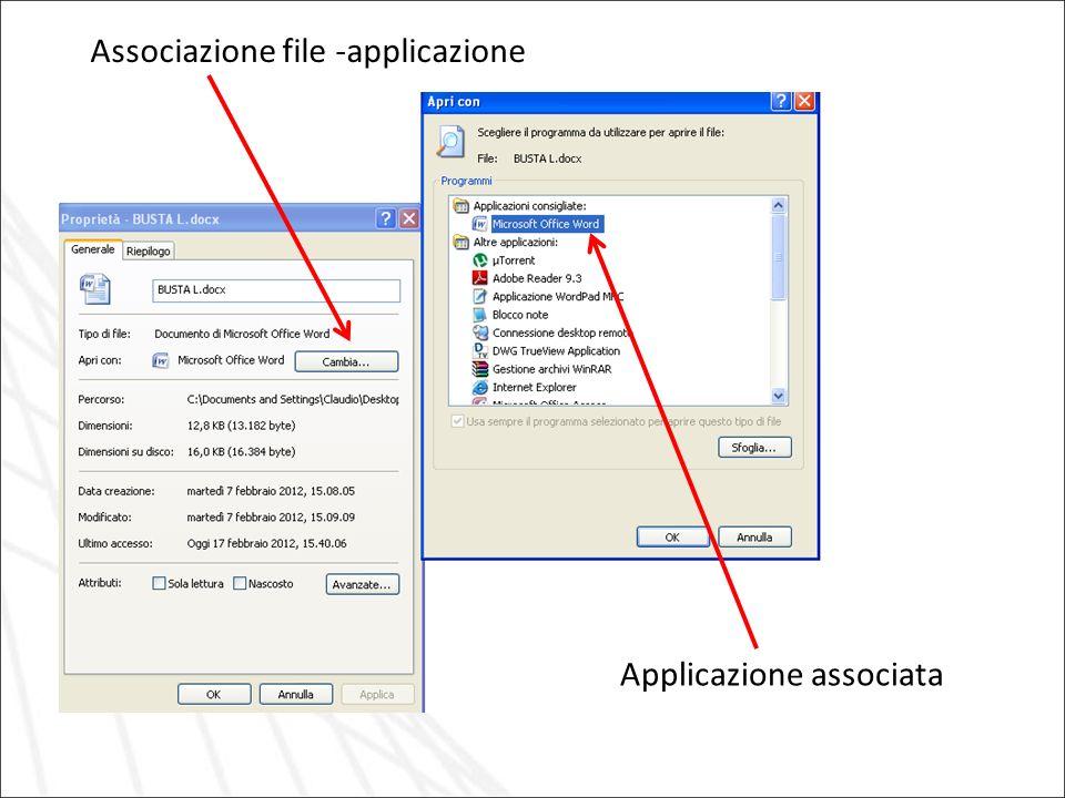 Associazione file -applicazione Applicazione associata