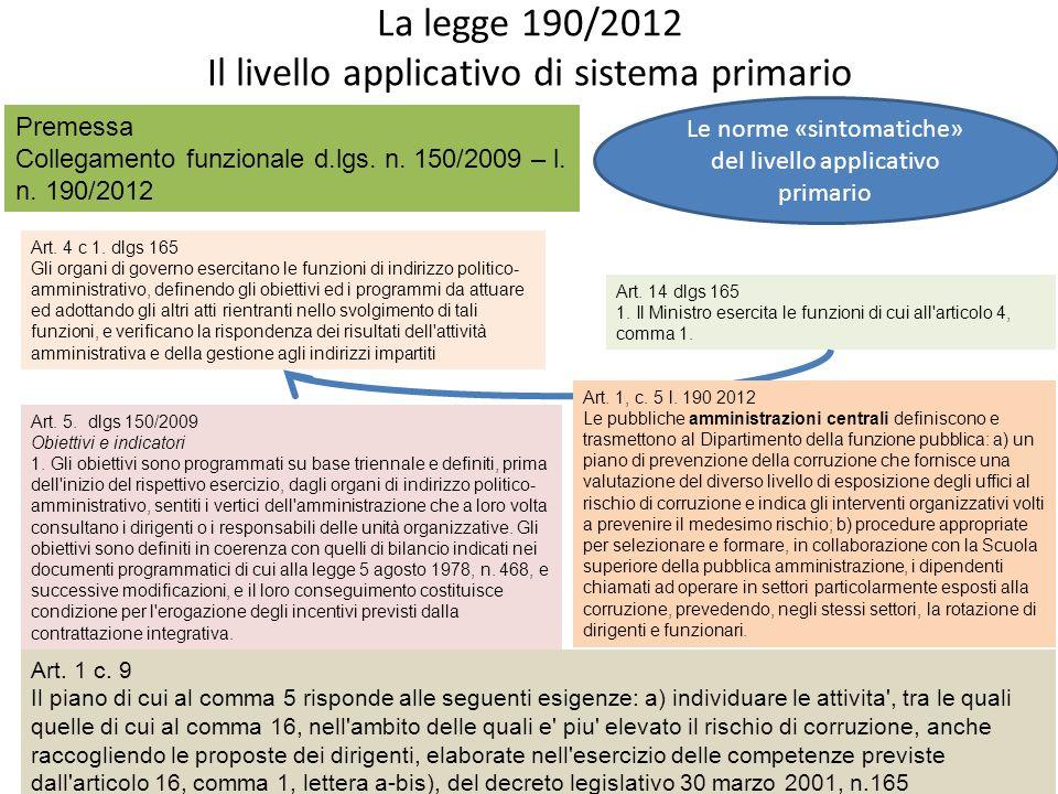 La legge 190/2012 Il livello applicativo di sistema primario Il Piano triennale di prevenzione della corruzione.