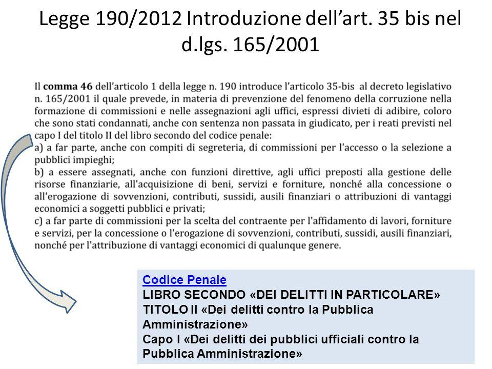 Legge 190/2012 Il regime autorizzatorio Integrazioni allart.