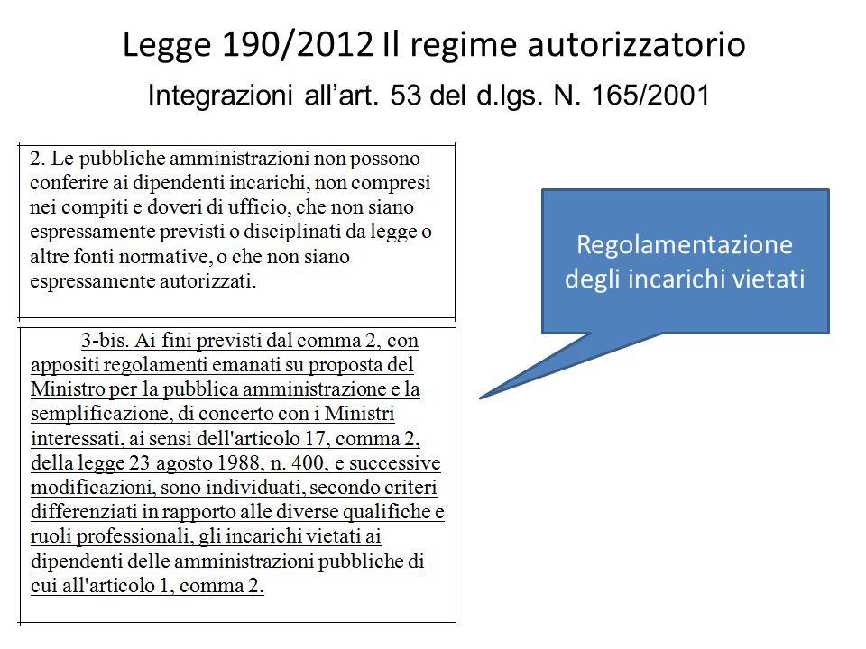 Legge 190/2012 Il regime autorizzatorio Rilevazione dellassenza di situazioni, anche potenziali, di conflitto di interessi
