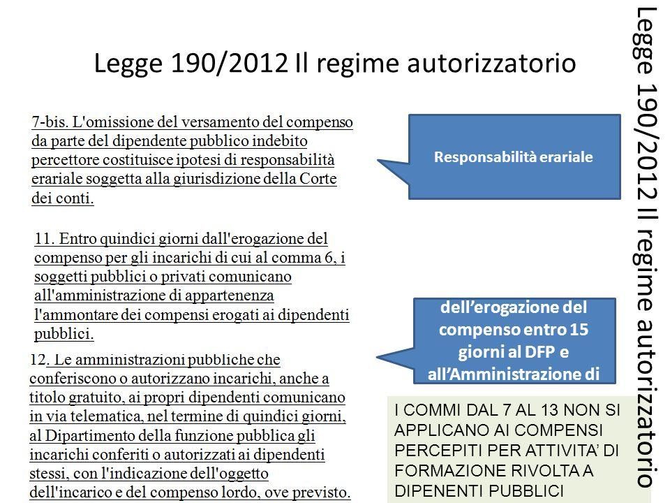 Legge 190/2012 Il regime autorizzatorio Comunicazione dellerogazione del compenso entro 15 giorni al DFP e allAmministrazione di appartenenza Responsa
