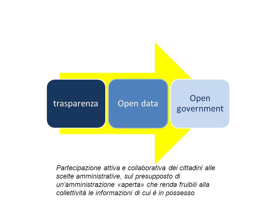 Trasparenza e partecipazione La partecipazione viaggia, dunque, di pari passo con un altro concetto fondamentale: la trasparenza .