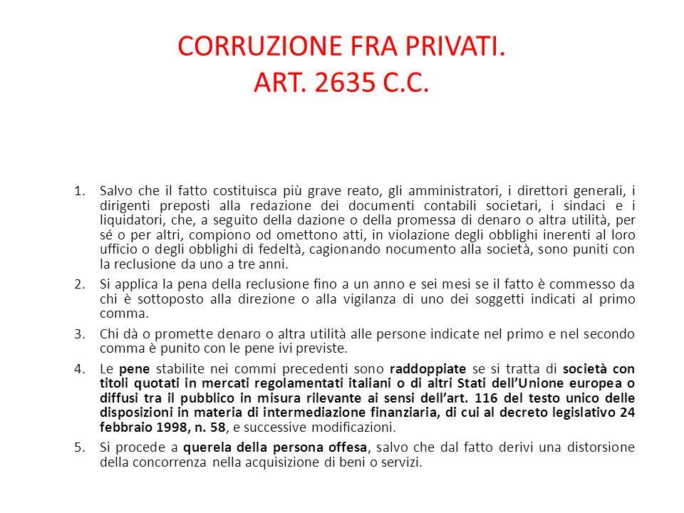 53 CORRUZIONE FRA PRIVATI.ART. 2635 C.C.