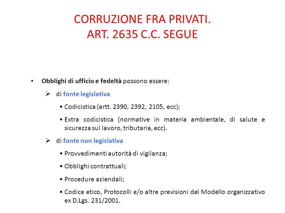 54 CORRUZIONE FRA PRIVATI.ART. 2635 C.C. SEGUE Art.