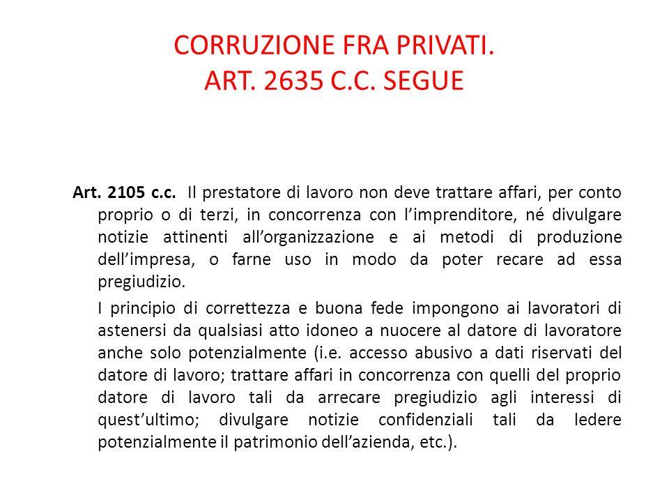 55 CORRUZIONE FRA PRIVATI.ART. 2635 C.C.